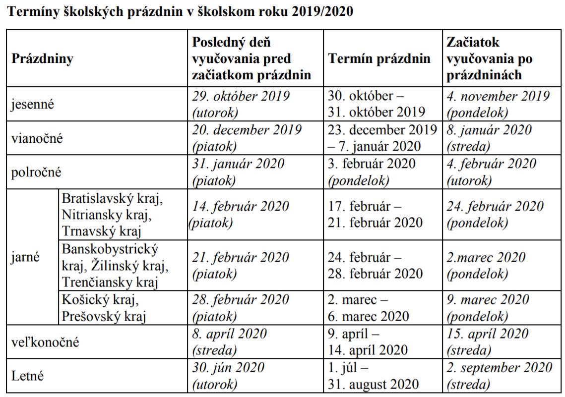 Termíny školských prázdnin v školskom rouku 2019/2020