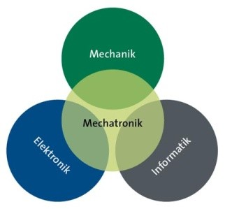 mechanik-mechatronik